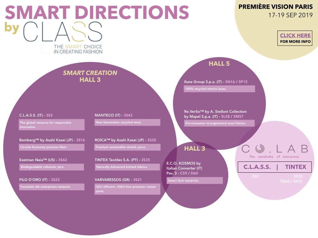 Smart Directions by C.L.A.S.S. – Première Vision Paris September 2019